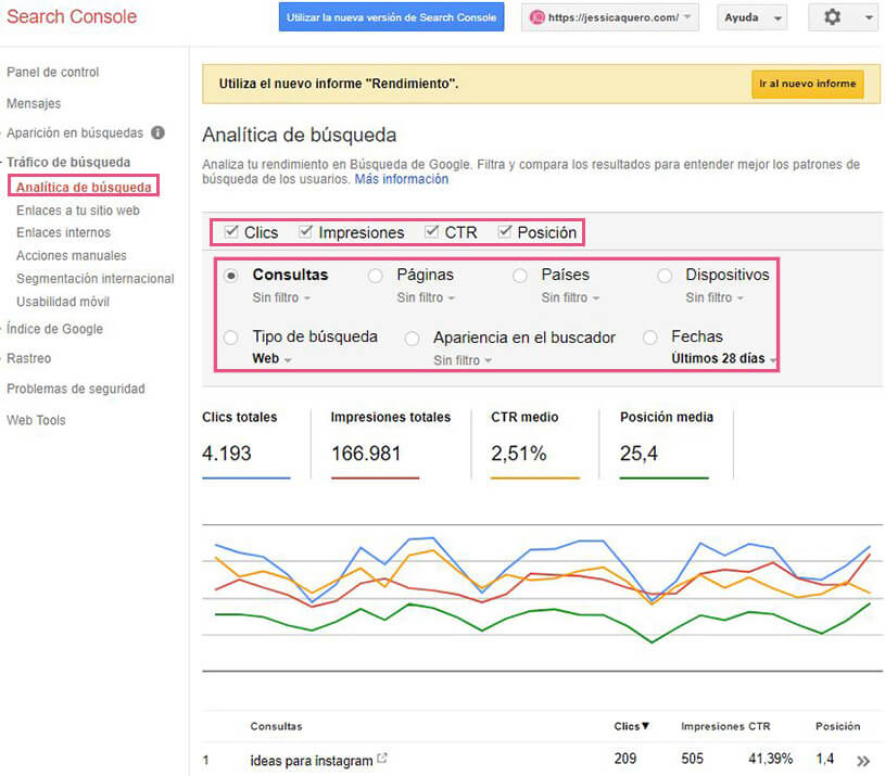 Analítica de busqueda Search Console