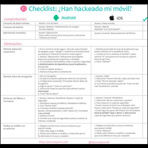 Checklist móvil hackeado
